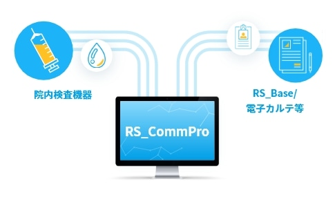 RS_CommPro